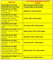 last posting dates for christmas press releases part 6