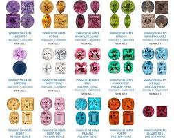 light blue gemstone name what s the deal with brand name gemstones gemstone information