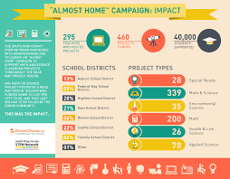 Seattle County Map by Supporting Stem Teachers In South King County Impatient Optimists