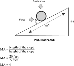 inclined planes study guide great definition explanation of work