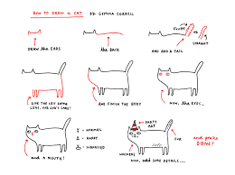how to how to draw a cat gemma correll flickr