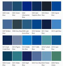 Popular Blue Paint Colors different colors of blue paint interior painting