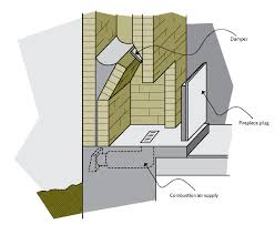 keeping the heat in chapter 4 comprehensive air leakage control