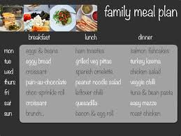 family meal plan 22nd june 2015 family meal planning family
