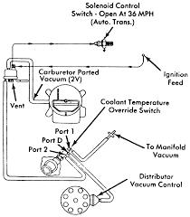 2007 Jeep Commander Engine Diagram Repair Guides Vacuum Diagrams Vacuum Diagrams Autozone Com