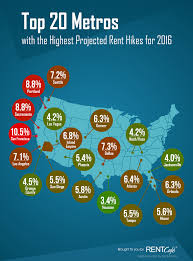 Metro Nashville Property Maps by The 20 Markets With The Highest Expected Rent Growth In 2016