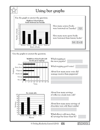 bar graph worksheets high huanyii com