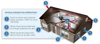 do whole house fans work whole house fan nor cal solar services