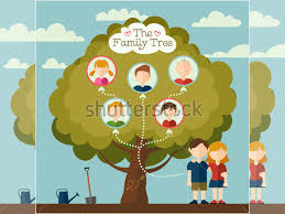 Family Tree For Kindergarten Pdf