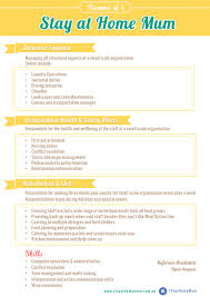 professional profile examples resume how to write a stay at home mom resume resume genius stay at home stay at home mom professional profile example resume template resume for stay at home moms