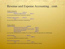 Expense Insurance Companies by Accounting In Insurance Companies Basic Concepts