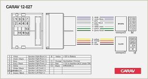 renault laguna wiring diagram davehaynes me