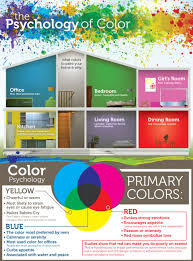 how to choose paint colors for your home interior how to choose the right paint color for your home