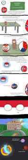 Meaning Of The Polish Flag Parallel Universe Is Just East Of Here Polandball