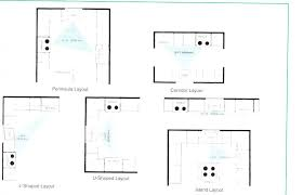 kitchen floor plans peninsula