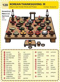 120 korean thanksgiving 3 hangul korean korean