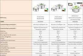 cuisine autocuiseur seb p4221403 autocuiseur nutricook 8 l amazon fr cuisine maison