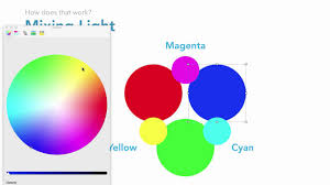 intro to svg 3 understanding hex color codes youtube