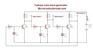three phase sine wave generator