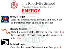 types of energy by sugar8 teaching resources tes