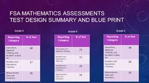 florida standards assessments ppt video online download