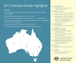 surface minimum bureau annual australian climate statement 2012
