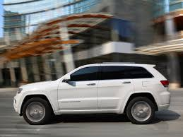 jeep laredo 2014 jeep grand cherokee eu version 2014 muhammad sohaib khan