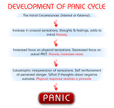 cure for panic attacks facts health and fitness blog