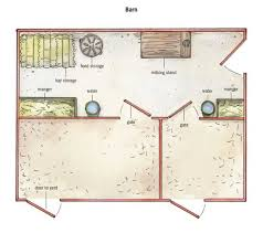 goat barn floor plans dairy goat housing floor plans homesteading and livestock