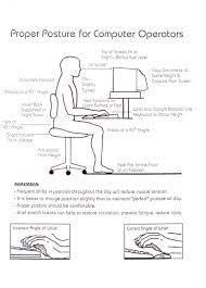 correct ergonomics standing desk hostgarcia