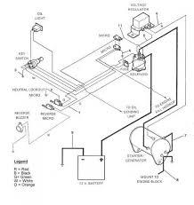 1986 ez go gas golf cart wiring diagram wiring diagram and