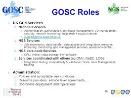 va national service desk the national grid service guy warner ppt download