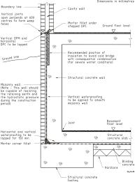 figure 3 u2014 internally tanked concrete basement construction
