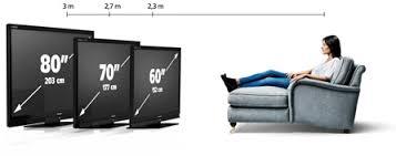 distance tv canapé sharp annonce maintenant un tv de 2 2 mètres où s arrê t il