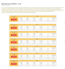 maharaja express train fare ticket cost tariff schedule 2017 u20132018