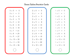 times tables practice sheets times tables worksheets 1 12 kiddo shelter