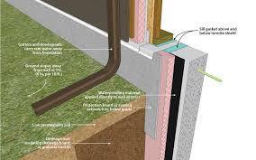 Basement Wall Insulation Options by Doe Building Foundations Section 2 1 Recommendations