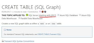 sql server create table syntax create a graph table in sql server 2016 stack overflow