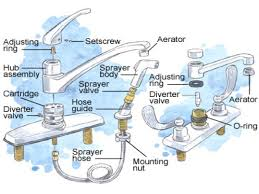 how to install kitchen faucet with sprayer how to