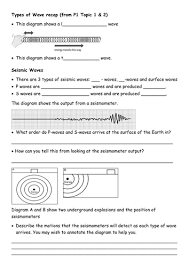 p1 topic 4 edexcel seismic waves and earthquakes worksheet by