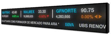 stock ticker stock ticker wavetec