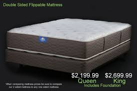 The Charleston Mattress Store  Factory Charleston Sc For - Bedroom furniture knoxville tn