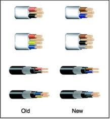 harmonised wiring colours electrics