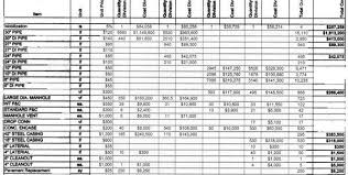 estimating home building costs spreadsheet templates project estimating spreadsheet house