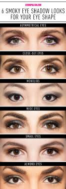 6 perfect smoky eye looks for your eye shape makeup for small