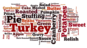 the bitten word 2012 thanksgiving trends what s in and what s