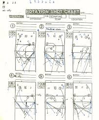 basketball player scouting report template volleyballcoaching101 com scouting opponents imag0001 scoutingback