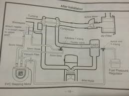 Boost Controller Wiring Diagram Need Advice Tial 44mm Wastegate Setup With Hks Evc Boost