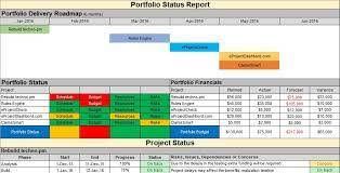 project status report template excel filetype xls 15 6 project status report template excel filetype xls