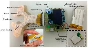 sensors free full text novel wearable device for blood leakage